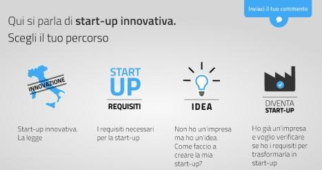 startup.registroimprese.it